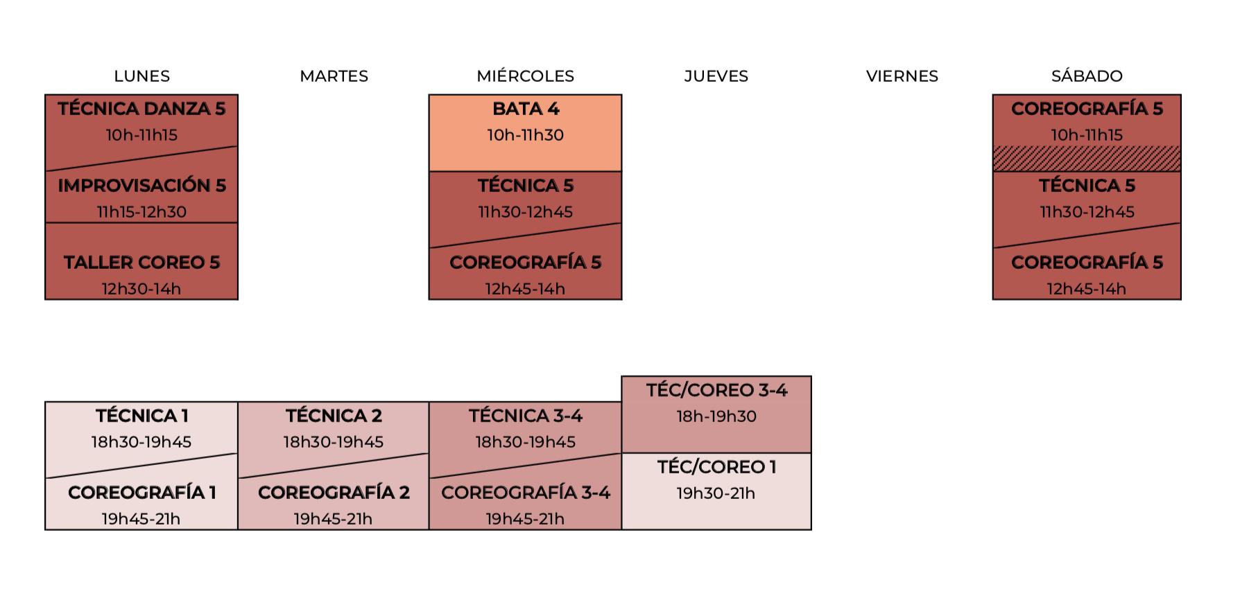horario La Capitana 20201